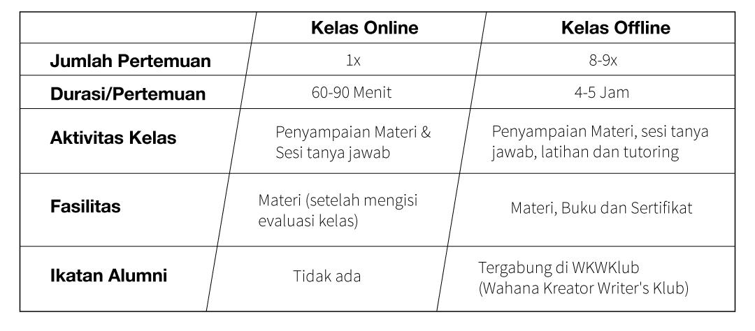 faq-tabel-web
